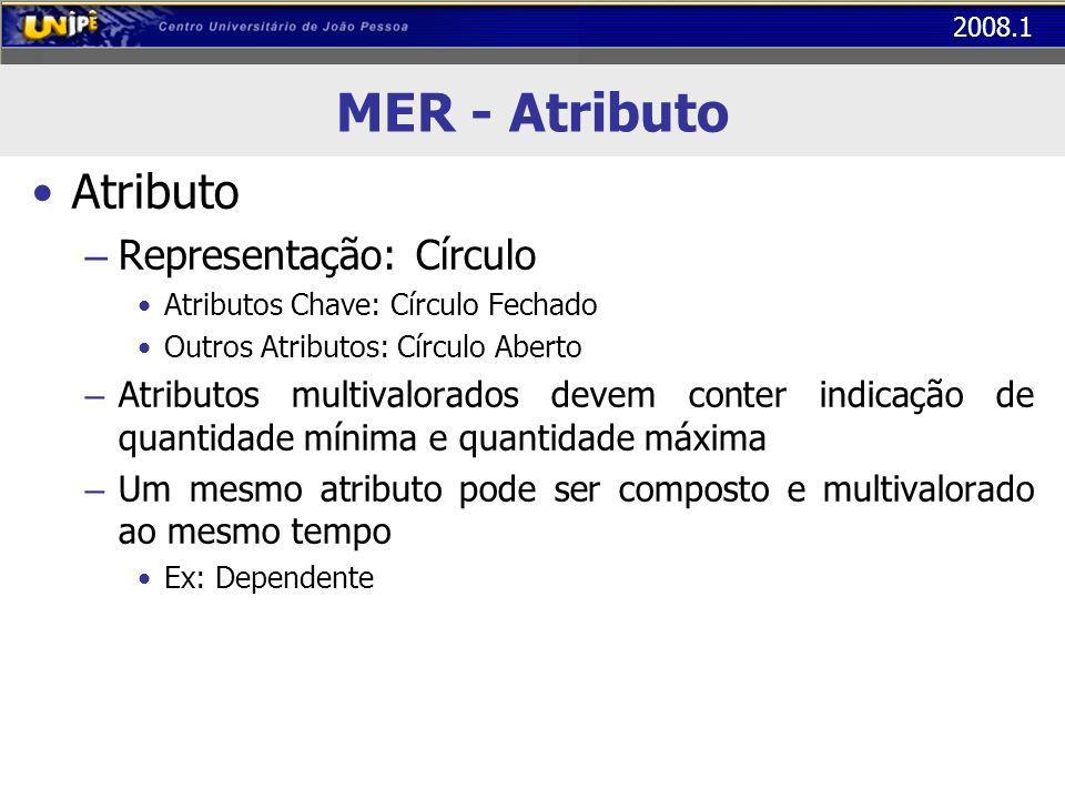 MER - Atributo Atributo Representação: Círculo