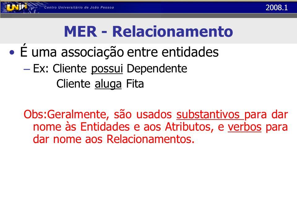 MER - Relacionamento É uma associação entre entidades