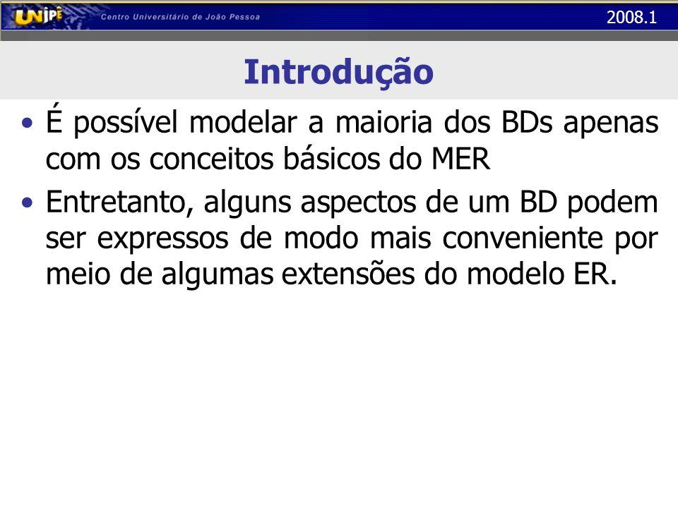 Introdução É possível modelar a maioria dos BDs apenas com os conceitos básicos do MER.