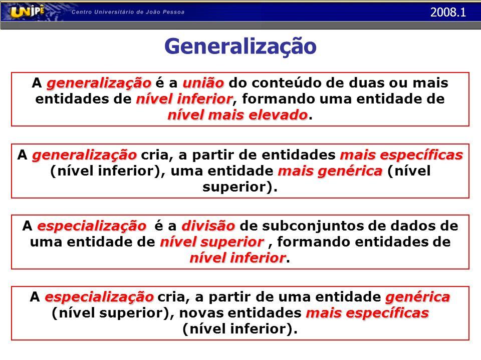 Generalização A generalização é a união do conteúdo de duas ou mais entidades de nível inferior, formando uma entidade de nível mais elevado.