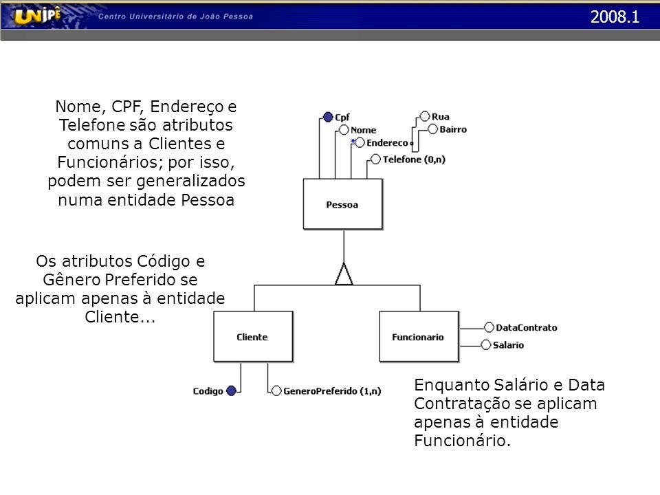 Nome, CPF, Endereço e Telefone são atributos comuns a Clientes e Funcionários; por isso, podem ser generalizados numa entidade Pessoa