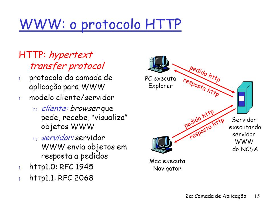WWW: o protocolo HTTP HTTP: hypertext transfer protocol