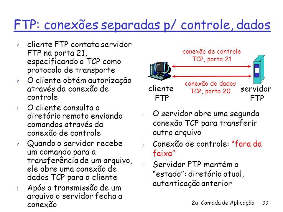 FTP: conexões separadas p/ controle, dados