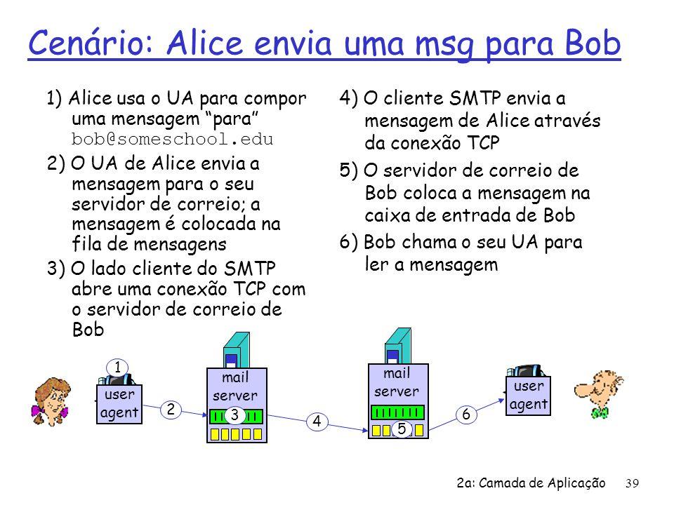 Cenário: Alice envia uma msg para Bob
