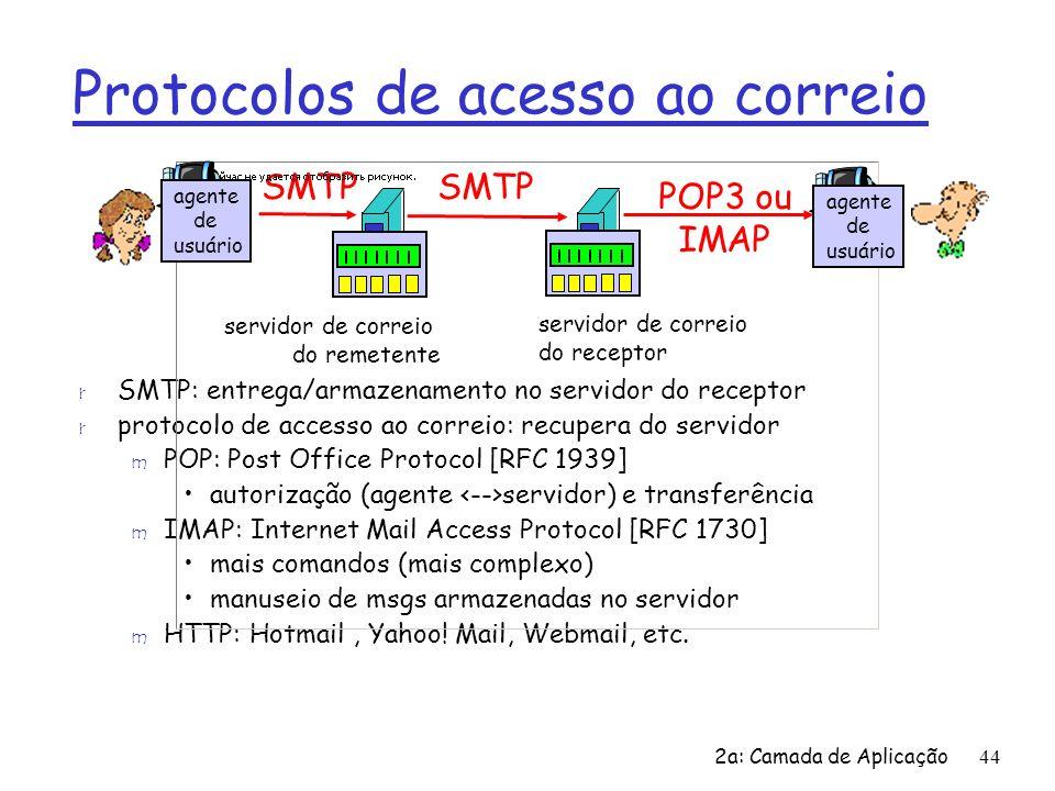 Protocolos de acesso ao correio