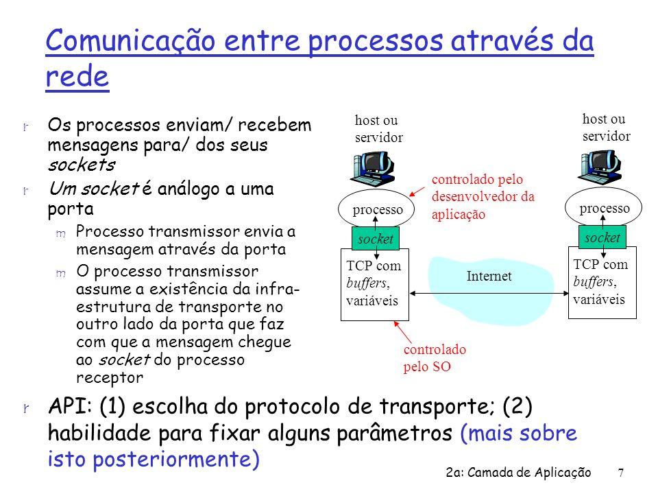 Comunicação entre processos através da rede