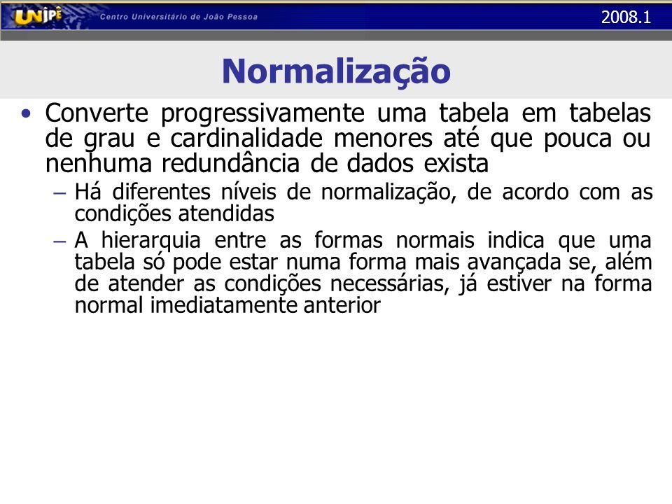 Normalização Converte progressivamente uma tabela em tabelas de grau e cardinalidade menores até que pouca ou nenhuma redundância de dados exista.
