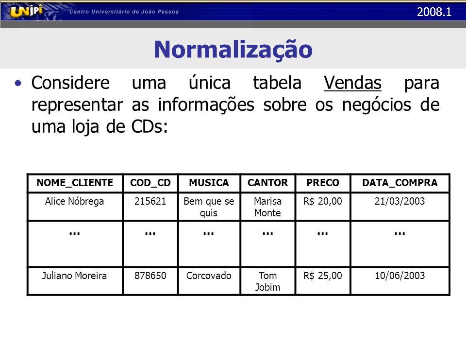 Normalização Considere uma única tabela Vendas para representar as informações sobre os negócios de uma loja de CDs: