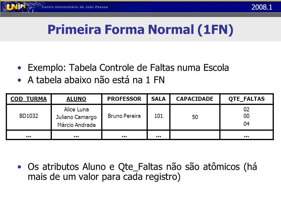 Primeira Forma Normal (1FN)