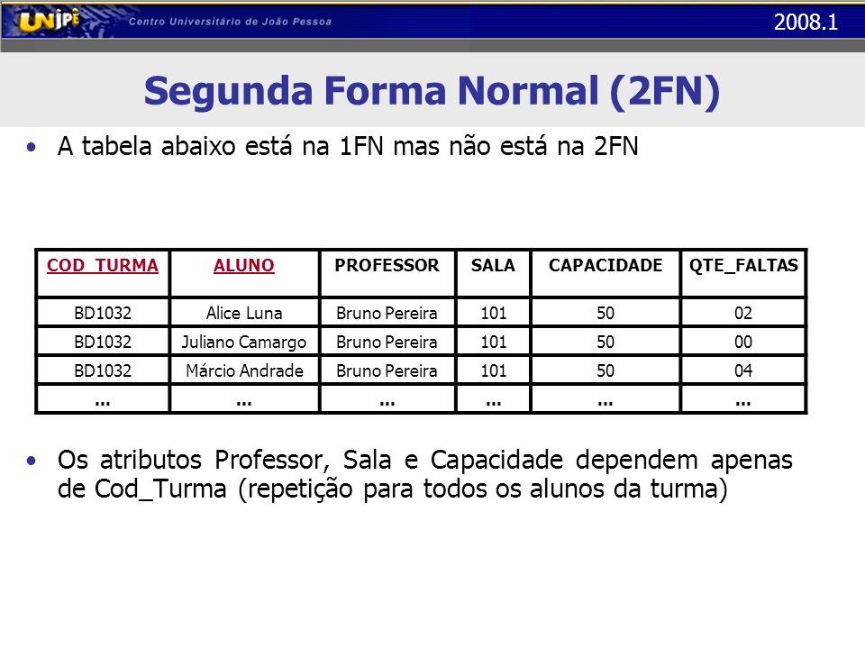 Segunda Forma Normal (2FN)