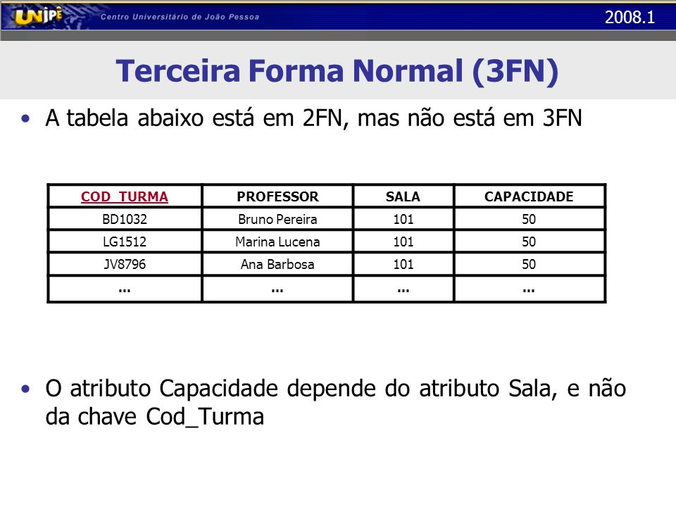Terceira Forma Normal (3FN)