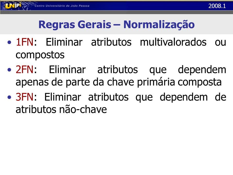 Regras Gerais – Normalização