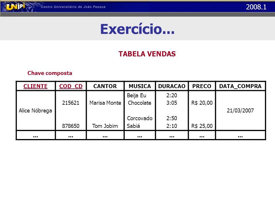Exercício... TABELA VENDAS Chave composta CLIENTE COD_CD CANTOR MUSICA