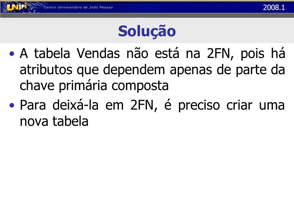 Solução A tabela Vendas não está na 2FN, pois há atributos que dependem apenas de parte da chave primária composta.