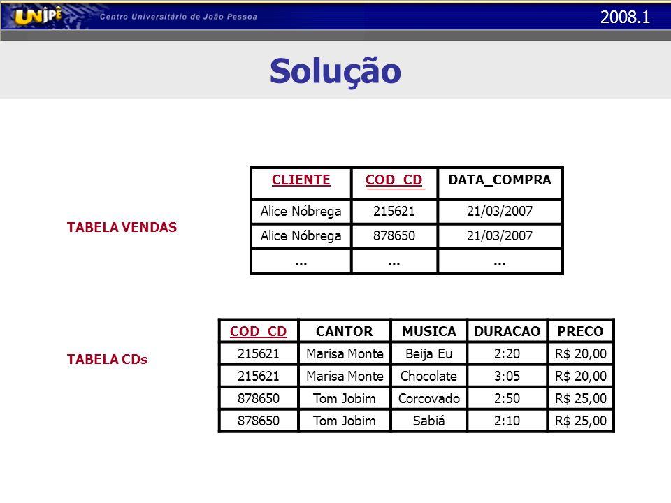 Solução CLIENTE COD_CD DATA_COMPRA Alice Nóbrega 215621 21/03/2007