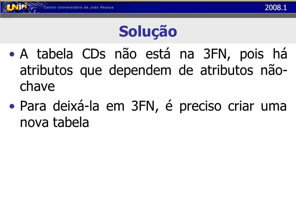 Solução A tabela CDs não está na 3FN, pois há atributos que dependem de atributos não-chave.