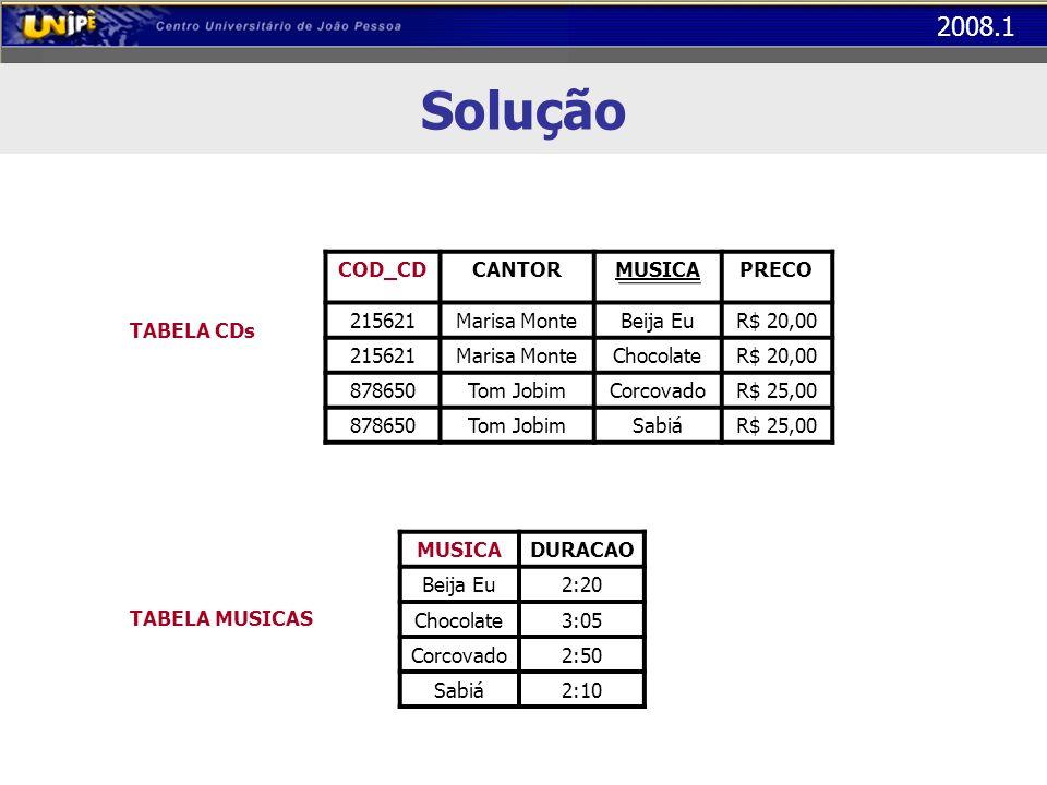 Solução COD_CD CANTOR MUSICA PRECO 215621 Marisa Monte Beija Eu