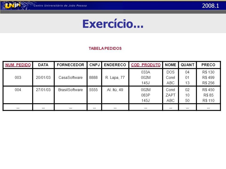 Exercício... TABELA PEDIDOS NUM_PEDIDO DATA FORNECEDOR CNPJ ENDERECO