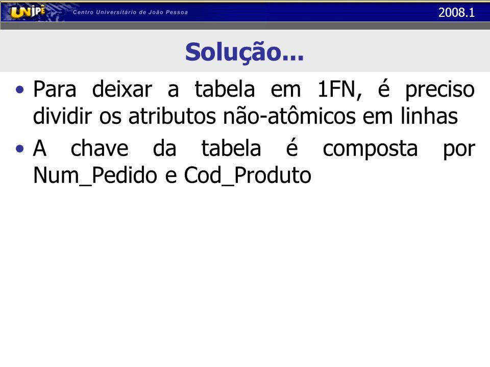 Solução... Para deixar a tabela em 1FN, é preciso dividir os atributos não-atômicos em linhas.