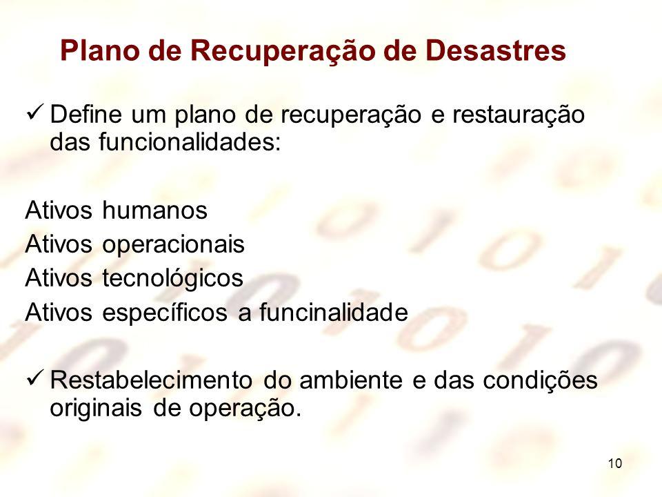 Plano de Recuperação de Desastres