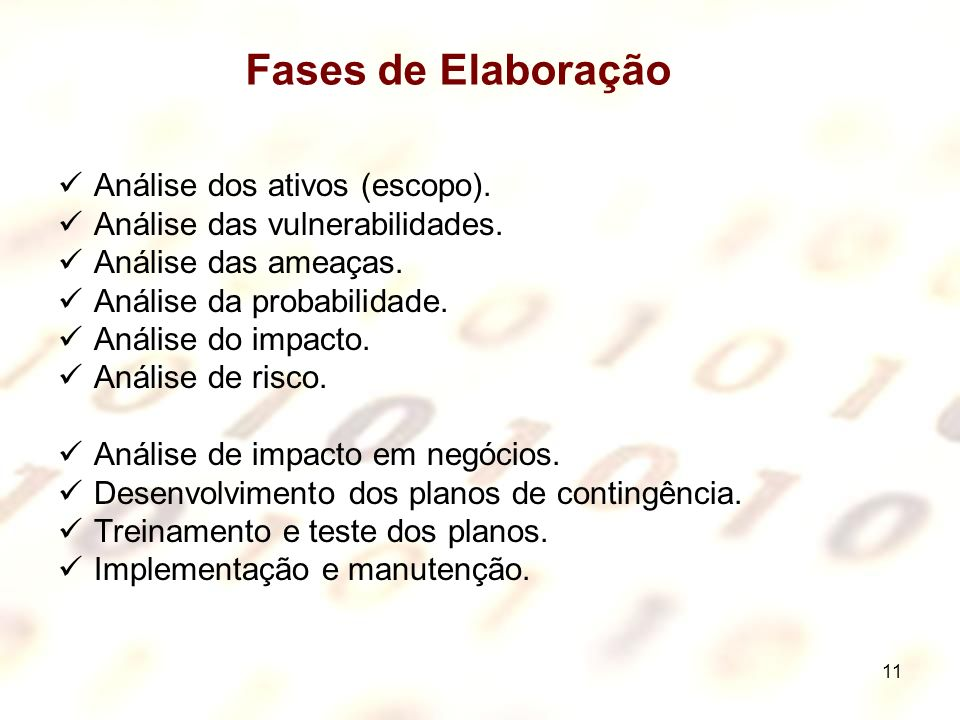 Fases de Elaboração Análise dos ativos (escopo).