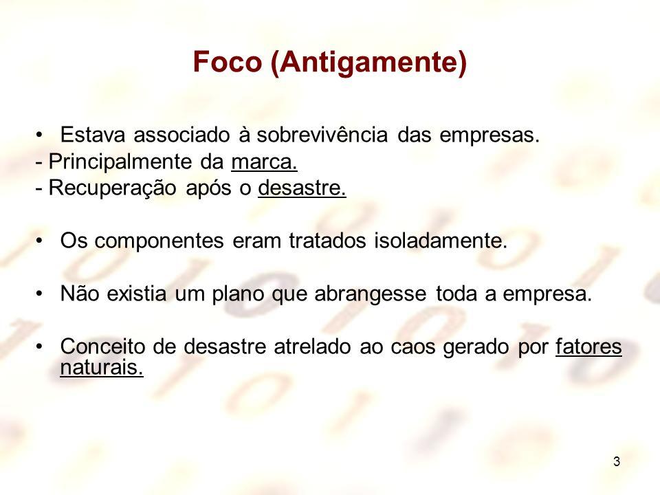 Foco (Antigamente) Estava associado à sobrevivência das empresas.
