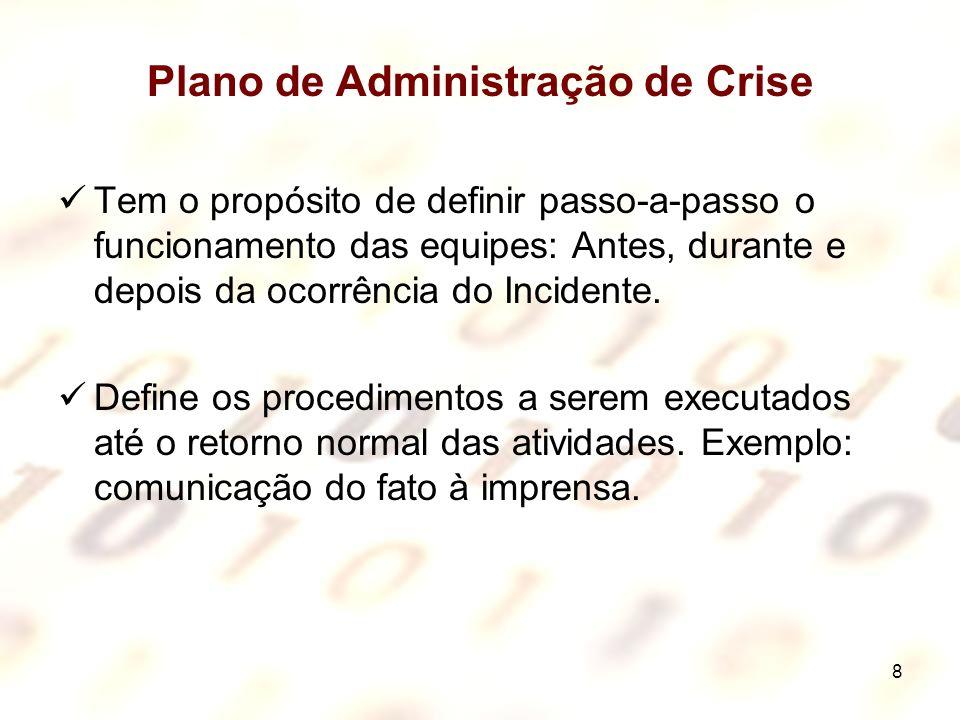 Plano de Administração de Crise