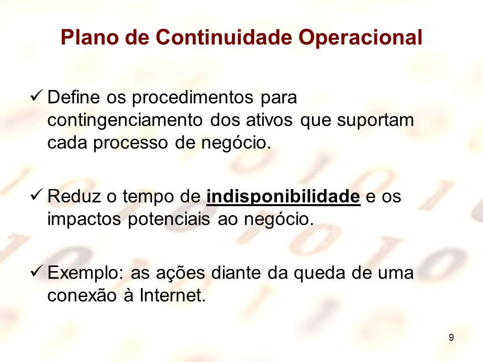 Plano de Continuidade Operacional