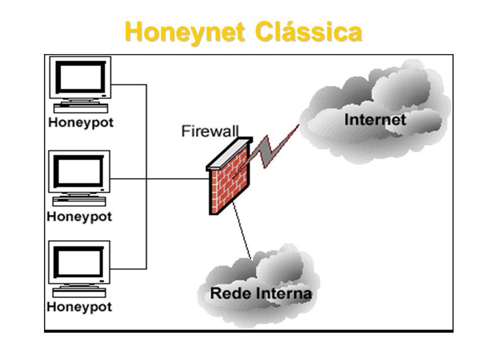 Honeynet Clássica 13