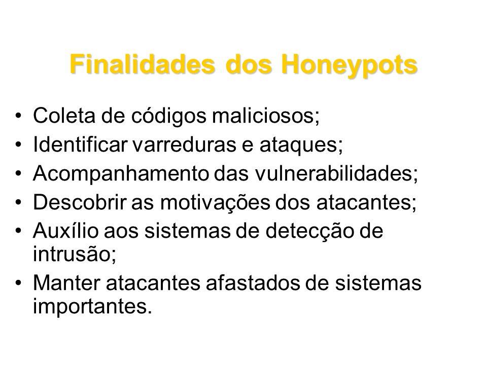Finalidades dos Honeypots