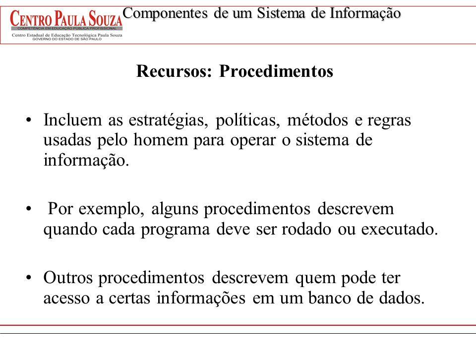 Recursos: Procedimentos