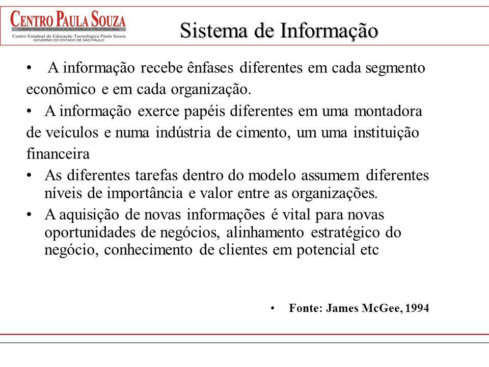 Sistema de Informação A informação recebe ênfases diferentes em cada segmento. econômico e em cada organização.
