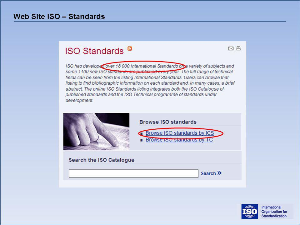 Web Site ISO – Standards