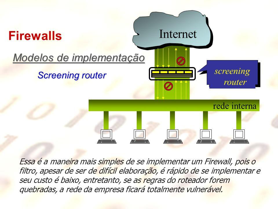 Internet Firewalls Modelos de implementação Screening router