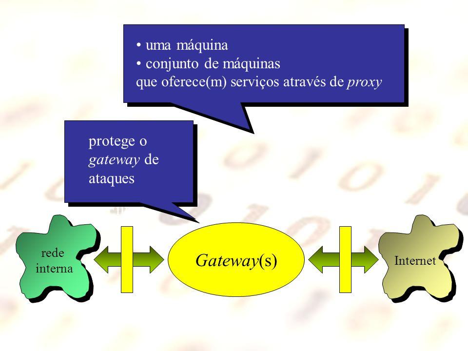 Filtro Gateway(s) uma máquina conjunto de máquinas