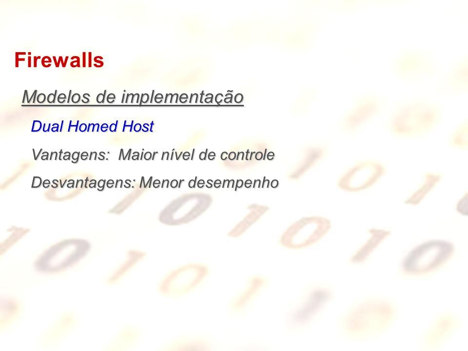 Firewalls Modelos de implementação Dual Homed Host