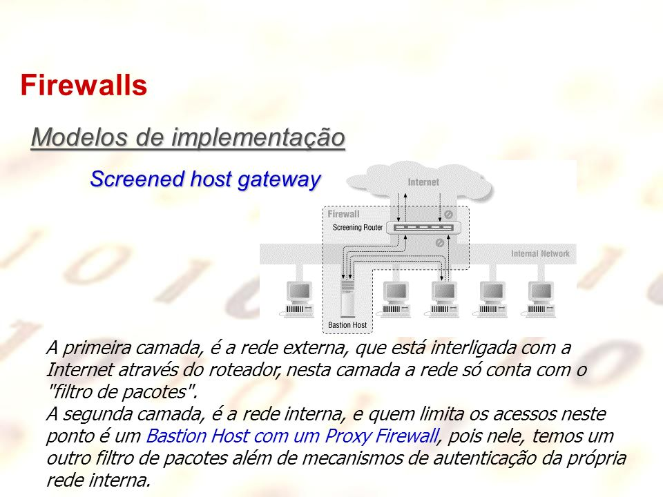 Firewalls Modelos de implementação Screened host gateway