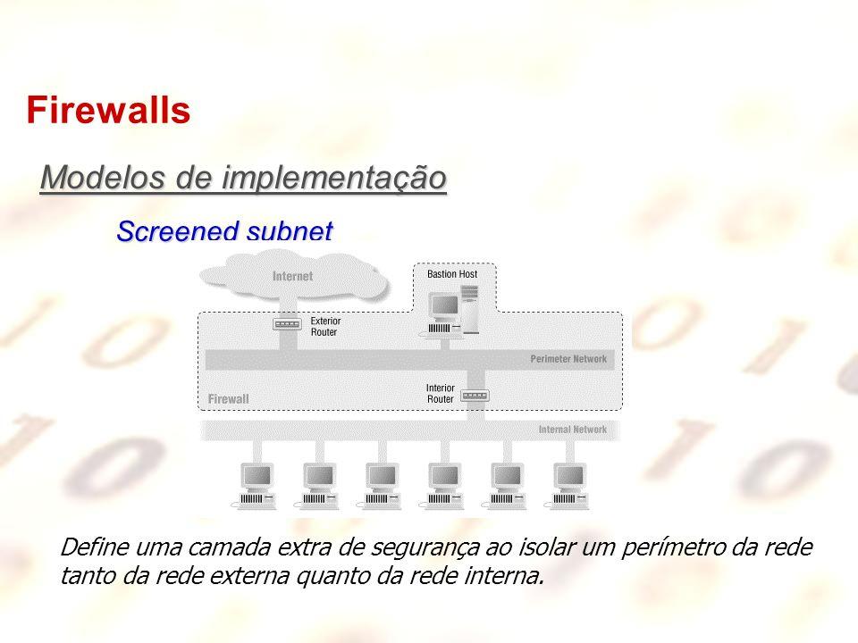 Firewalls Modelos de implementação Screened subnet