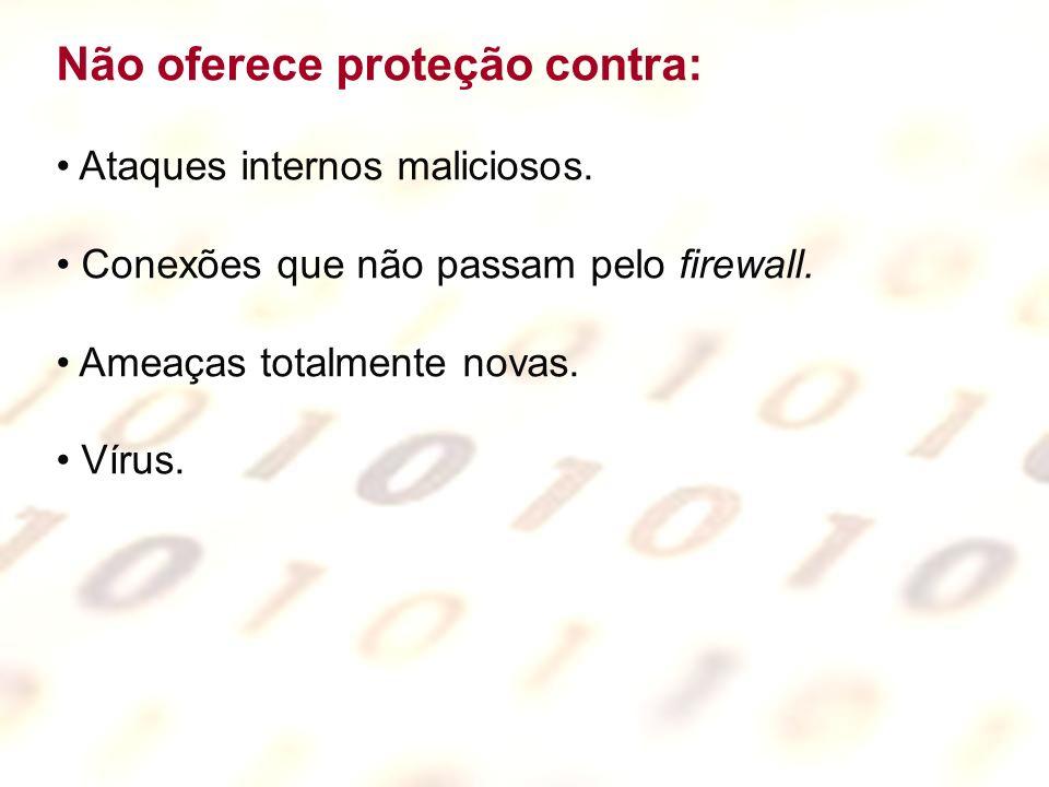 Não oferece proteção contra: