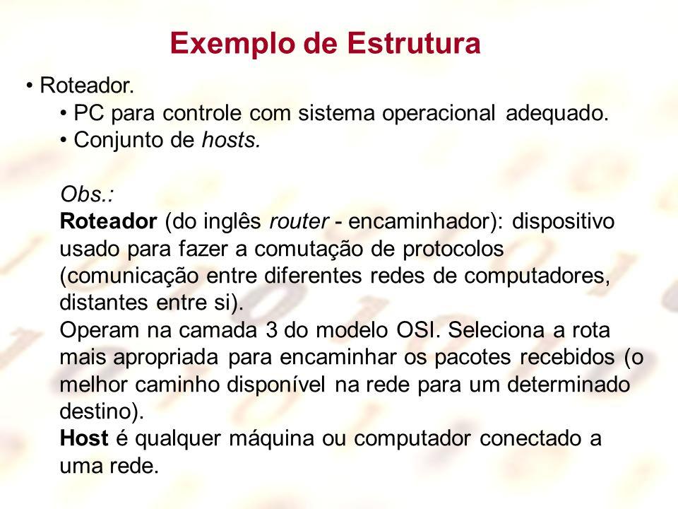 Exemplo de Estrutura Roteador.