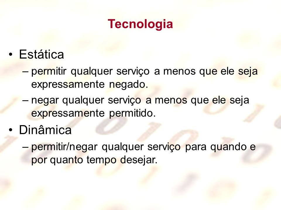 Tecnologia Estática Dinâmica
