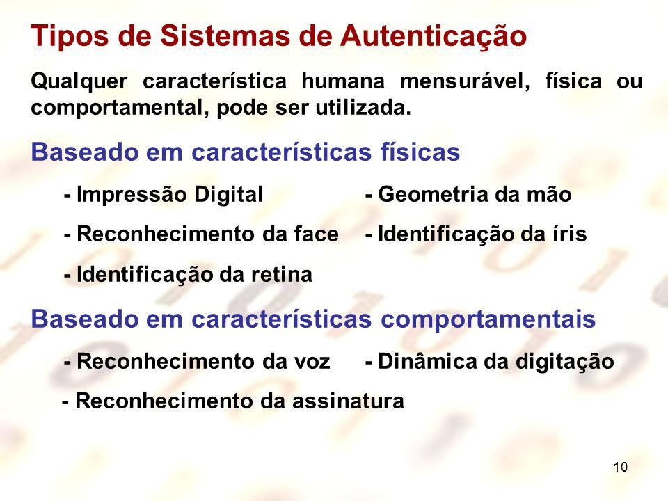 Tipos de Sistemas de Autenticação