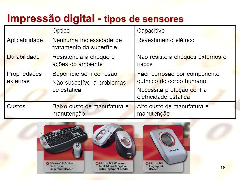 Impressão digital - tipos de sensores