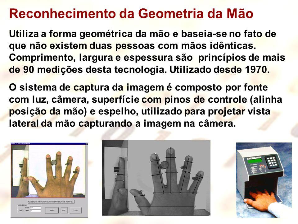 Reconhecimento da Geometria da Mão