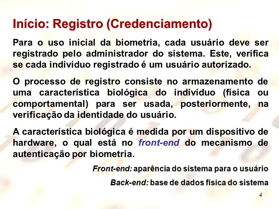 Início: Registro (Credenciamento)