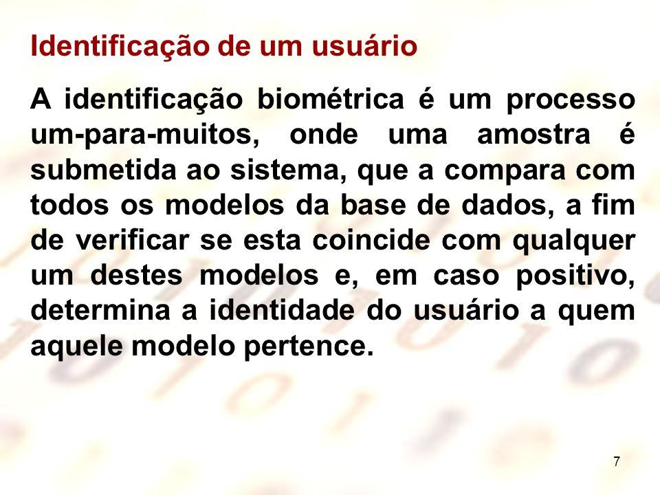 Identificação de um usuário