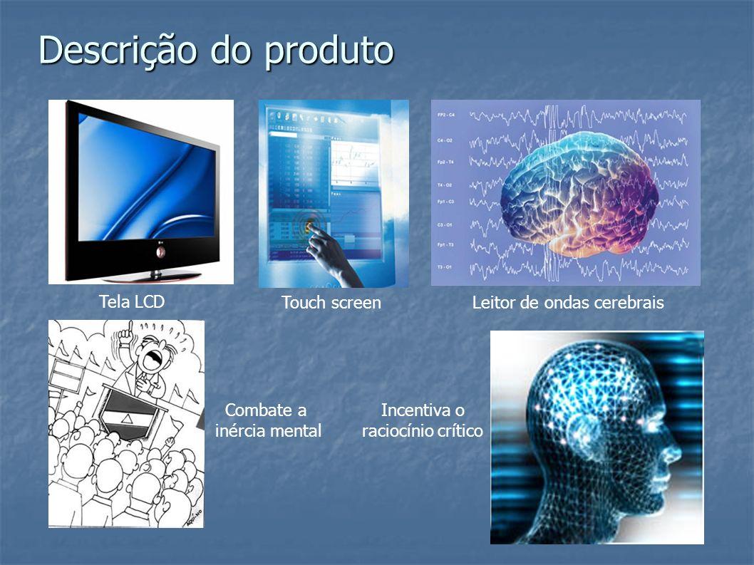 Descrição do produto Tela LCD Touch screen Leitor de ondas cerebrais