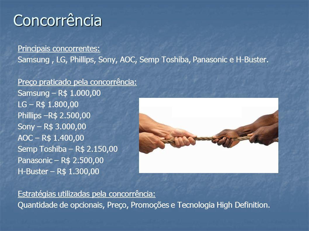 Concorrência Principais concorrentes: