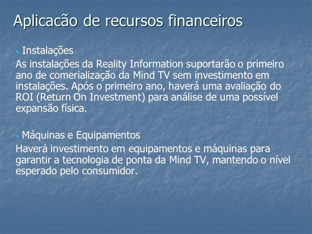 Aplicacão de recursos financeiros