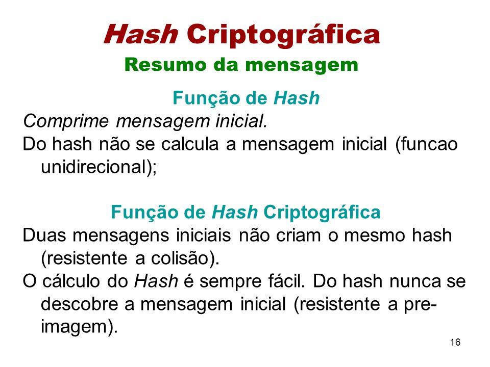 Função de Hash Criptográfica